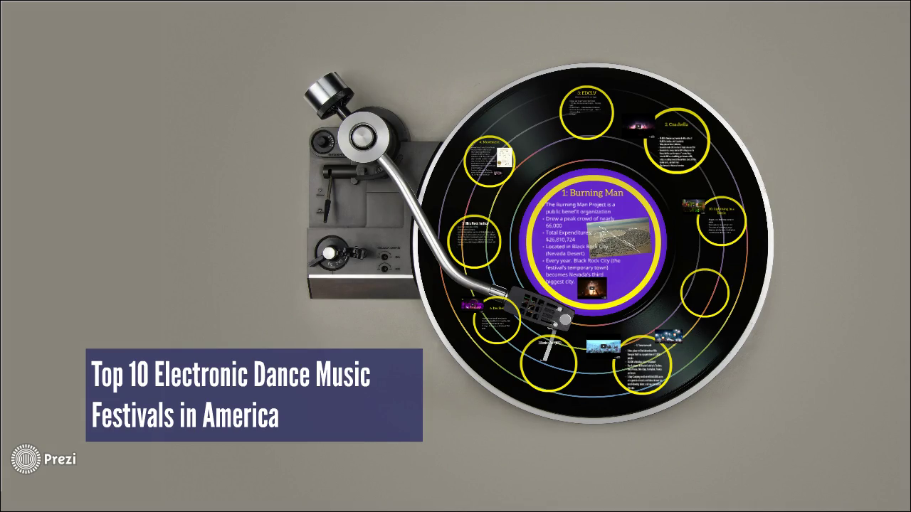 top 10 dance music A member of four professional digital mp3 and music video record pools here is a list of the top 100 dance & party songs (in no particular order): click to listen to songs.