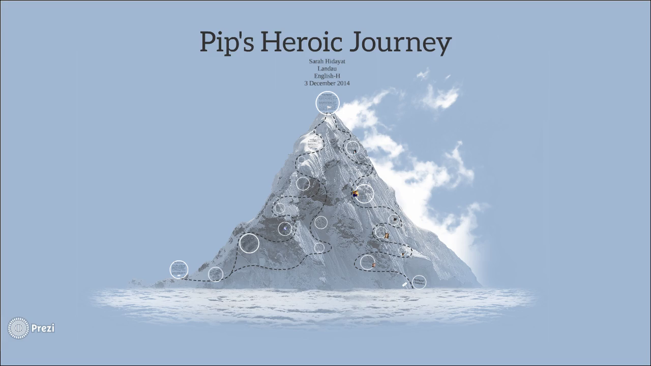 a worn path a heroic journey An analysis of phoenix jackson and the symbolism of a worn path phoenix's journey itself is in line with the legend of the phoenix 'a worn path':.