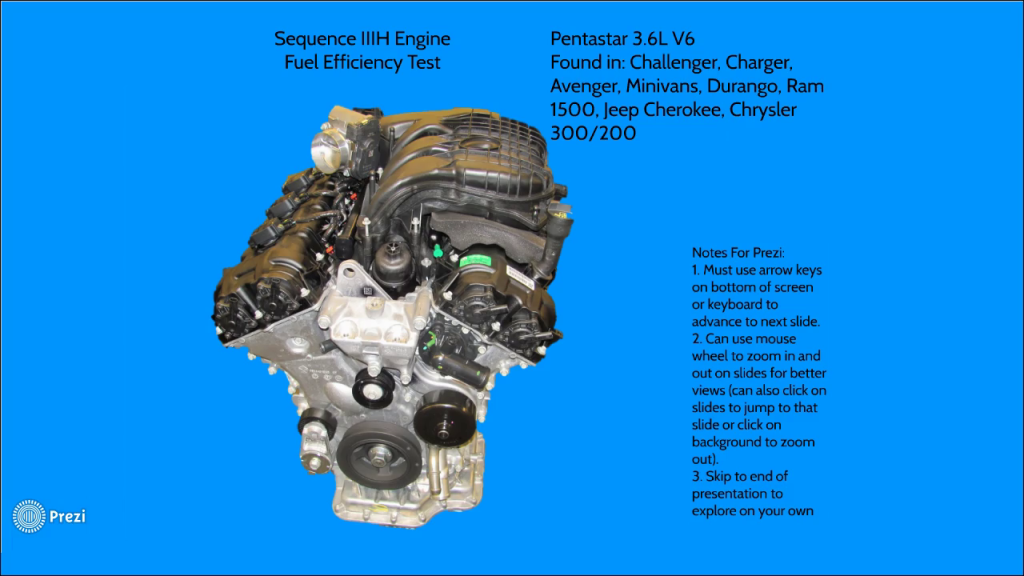 Pentastar 3.6L V6 Oil Flow - OmnirenderOmnirender converts any web content to video, automatically.