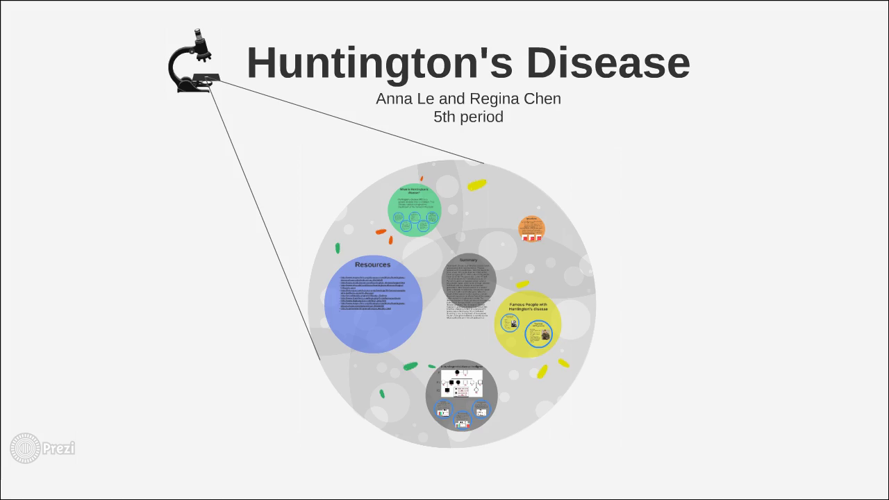 direct path huntingtons disease - 1280×720