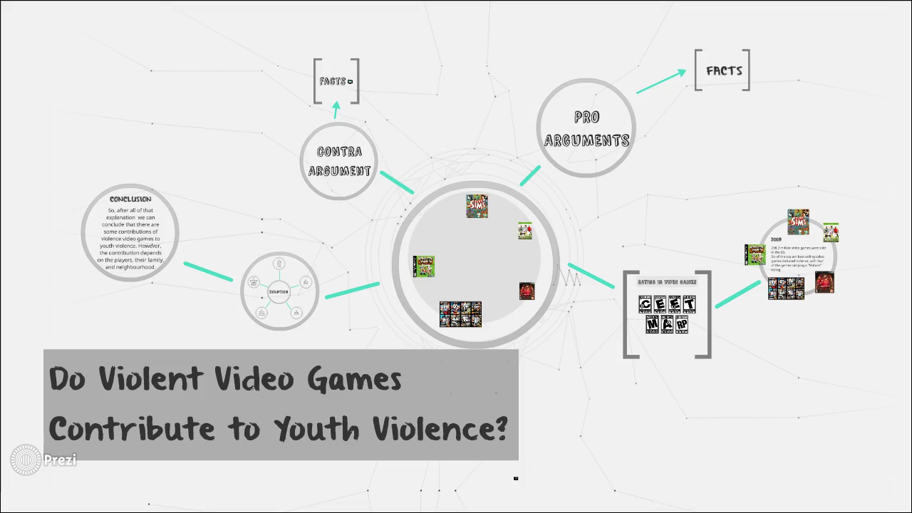do violent video games contribute to youth violence essay Youth, video games and violence  saved essays  todays active youth often consume violent media because it allows them to justify their own violent behavior.