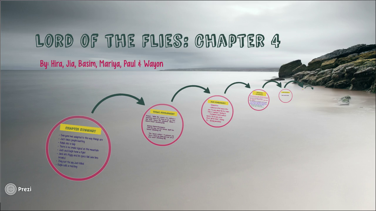 lord of the flies ch 6 Chapter 6,7 and 8 lord of the flies questions could some one please help me with these i read the book but still need help thank you in advance chapter 6 1.