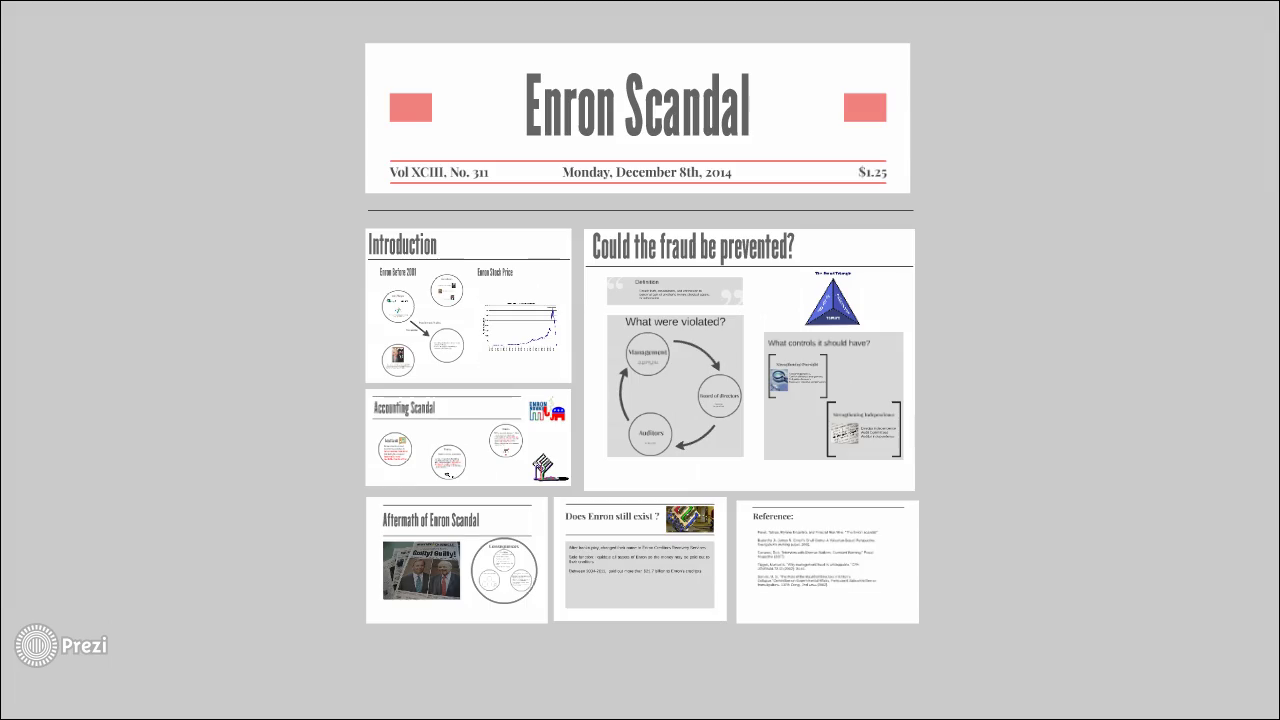 enron scandal and enron representatives Have students chart the events in the fall of enron in light her former colleagues at enron when representative james out about the scandal.
