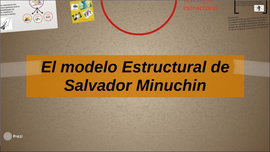 El Modelo Estructural De Salvador Minuchin Omnirender