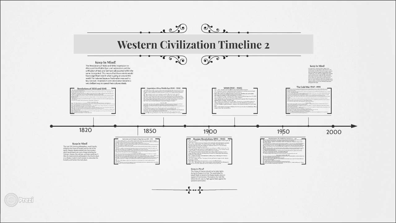 history of western civilization pdf