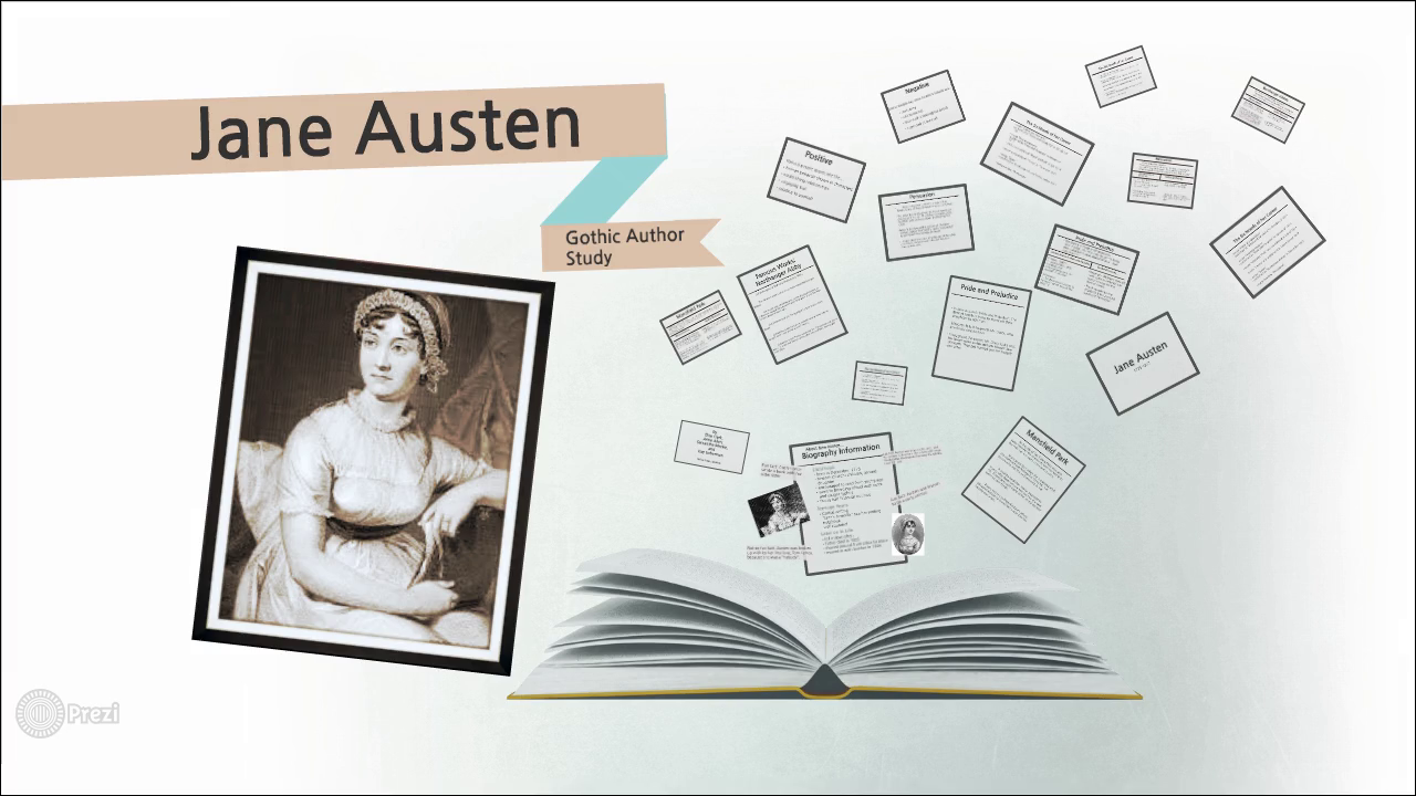 how does jane austen create negative Leading questions about jane austen's pride and does austen intend for the bennet's to take on some whose negative might be uttered in such a manner.